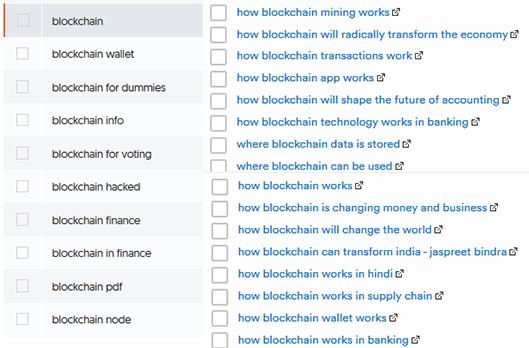 Technologia blockchain jako jeden z Pomysłów na Dochodowy Kanał YouTube.